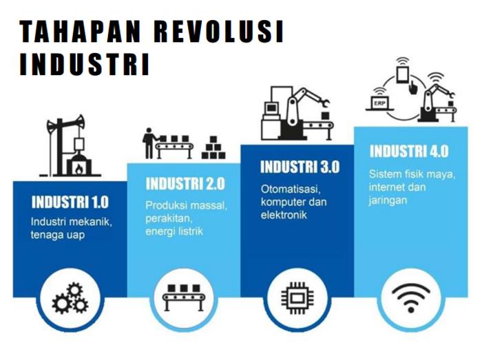 industri 3
