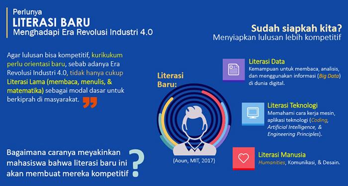 industri 6