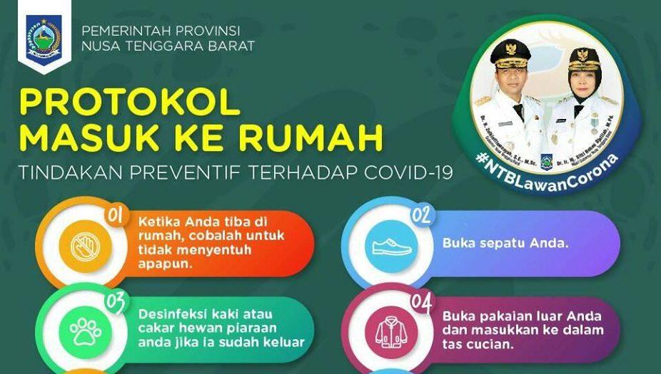 Protokol Masuk Ke Rumah, Tindakan Preventif Terhadap Covid-19